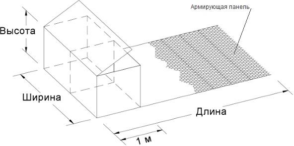 Габионы СЕТЧАТЫЕ  ГСИ-А с армирующей панелью