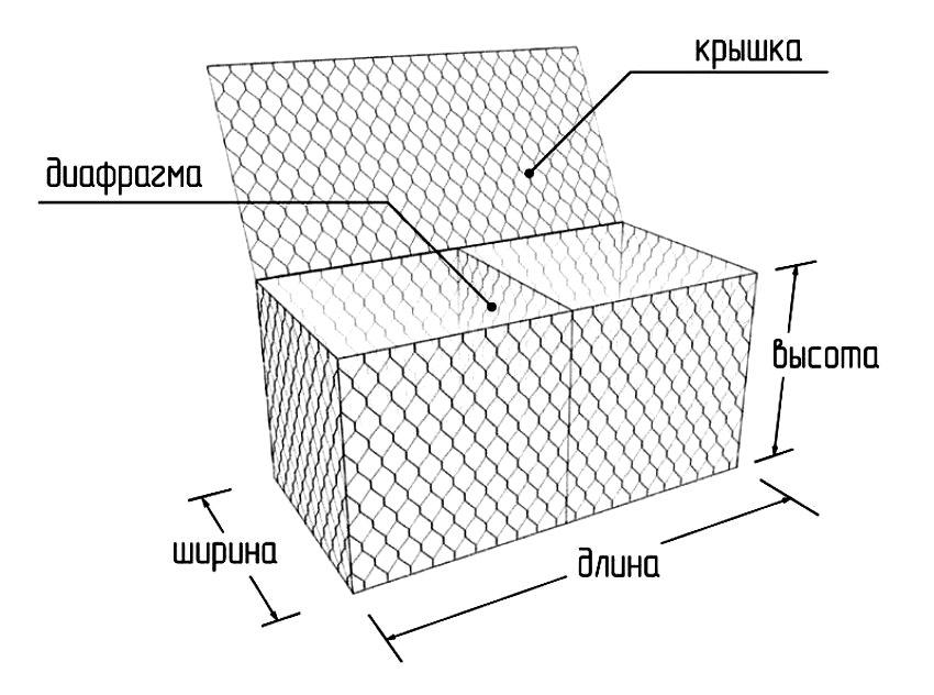 коробчатые габионы